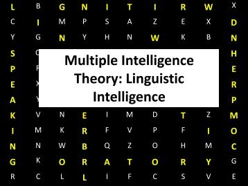 Howard Gardner's Multiple Intelligence Theory: Linguistic ...