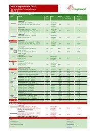 Verkaufspreisliste 2010 - Holzwelt Jobst