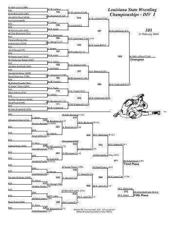Louisiana State Wrestling Championships - DIV I Brackets - lhsaa