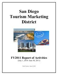 San Diego Tourism Marketing District - SD|TMD San Diego Tourism ...