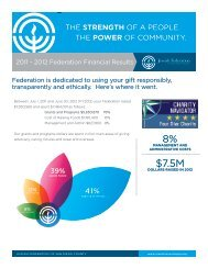 8% $7.5M - Jewish Federation of San Diego County