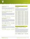 shawnessy yMCa - YMCA Calgary - Page 5