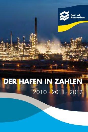 Der Hafen in Zahlen Die aktualisierte Broschüre ... - Port of Rotterdam
