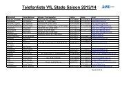 Telefonliste VfL Stade Saison 2013/14