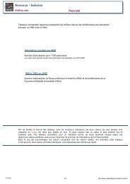 Tableaux comparatifs regionaux - Pauvrete - Données locales - Insee