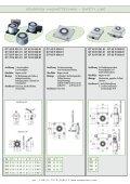 Download: SAFETY LINE Katalog - Kendrion Binder - Seite 2
