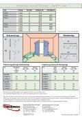 Download: SAFETY LINE Katalog - Kendrion Binder - Seite 6