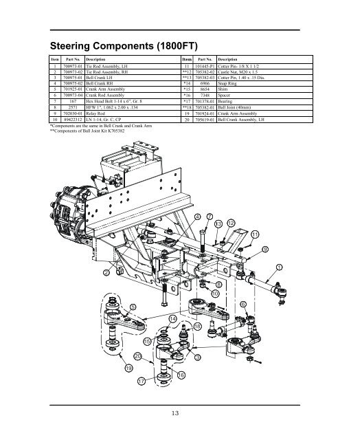 Steering Components IFS1