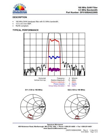 160 MHz SAW Filter 9.5 MHz Bandwidth Part Number - Spectrum ...