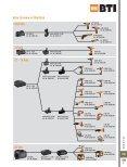 BTI_150_elektro_luchtdrukgereedschap.pdf - Seite 7