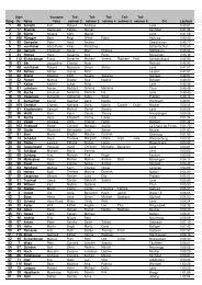 Rangliste RFC 2005