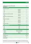Tauchpumpen und Zubehör - HOSTRA Gummi und Kunststoffe GmbH - Seite 3