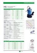 Tauchpumpen und Zubehör - HOSTRA Gummi und Kunststoffe GmbH - Seite 7