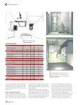 Rébus mála bytová kúpelna - Poly system - Page 3
