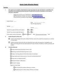 Blank Honor Code Infraction Report - Blind Brook