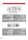 Centrifuge 5430 / 5430 R - Page 4