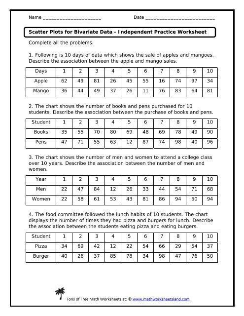Scatter Plots for Bivariate Data Independent Practice Worksheet