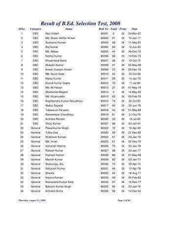 Result of B.Ed. Selection Test, 2008 - Nalanda Open University