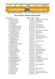 La classifica in ordine alfabetico per nome - AltaReziaNews
