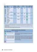 Radiazioni non ionizzanti - Ispra - Page 4