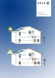 Powador-priwatt Datenblatt - KACO new energy GmbH