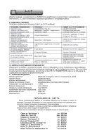 ИНСТРУКЦИИ ЗА ПОЛЗВАНЕ НА ИНВЕРТОР VR-1000 - Page 4