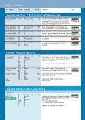 2011 / 2012 - AGROline AG - Page 4