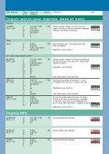 2011 / 2012 - AGROline AG - Page 7