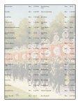 German Heer Knights Cross Recipients - Hotlinecy.com - Page 7
