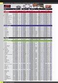 RK kædekit - Masi-Import - Page 5