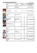 Professoren Sprechzeiten SoSe 2013 - Page 2