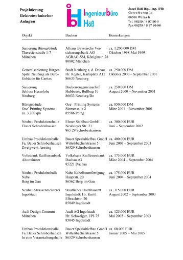 Referenzliste Gewerbebauten