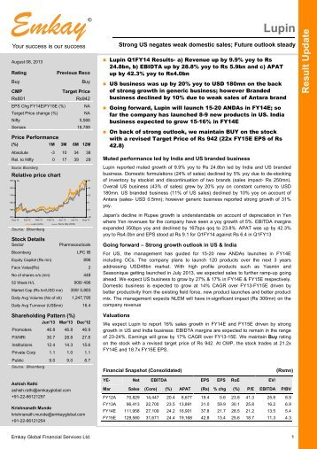 Lupin Q1FY14 Result Update - Emkay Global Financial Services Ltd.