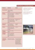 Balkone und Terrassen fachgerecht planen und ausführen - Seite 5