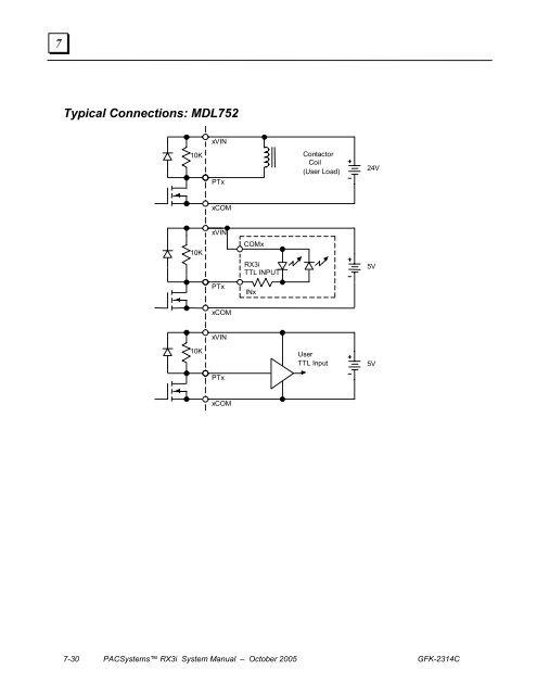 7 Field Wiring: MDL752 Co on