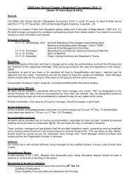 CBSE Inter School (Cluster I) Basketball Tournament 2010- 11 ...
