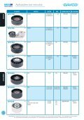 Dayco Aftermarket - Page 4