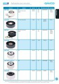 Dayco Aftermarket - Page 5