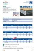 Systemzubehör - Kingspan Unidek - Seite 3