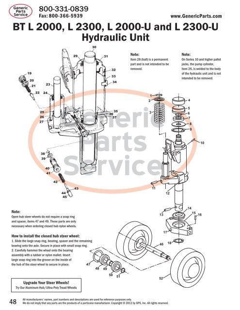 BT L 2000 L 2300 L 2000 U And L 2300 U Hydraulic Unit