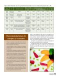 Yogurt - Page 4