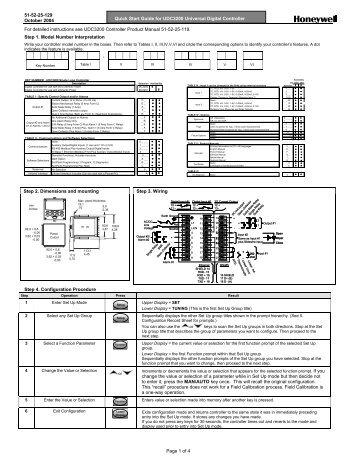 Quick Start 2500 - Honeywell