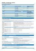 VIAKAL Limpiahogar antical - ScienceInTheBox - Page 2