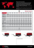 Chicago Pneumatic - DM-Ker Kft - Page 4