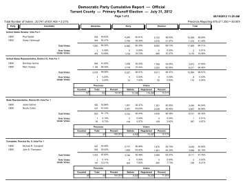 Democratic Party Cumulative Report — Official - Tarrant County