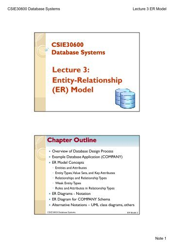 Project report with er diagram lecture 3 entity relationship er model ccuart Choice Image