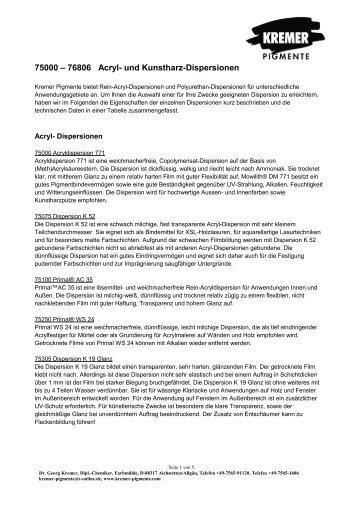 Kremer-Pigmente Info: Acryl- und Kunstharz-Dispersionen
