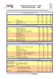 Kunden-Info - Sozialversicherungen 2004
