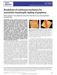 Breakdown of continuum mechanics for nanometre-wavelength ...