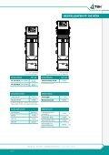 FP 150 ATEX - Wesco - Seite 7